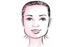 Četvrtasto lice
